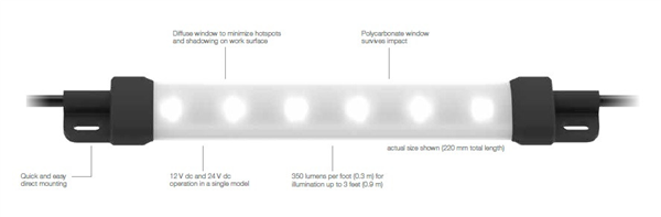 WLS15 Work Light Strip (9)